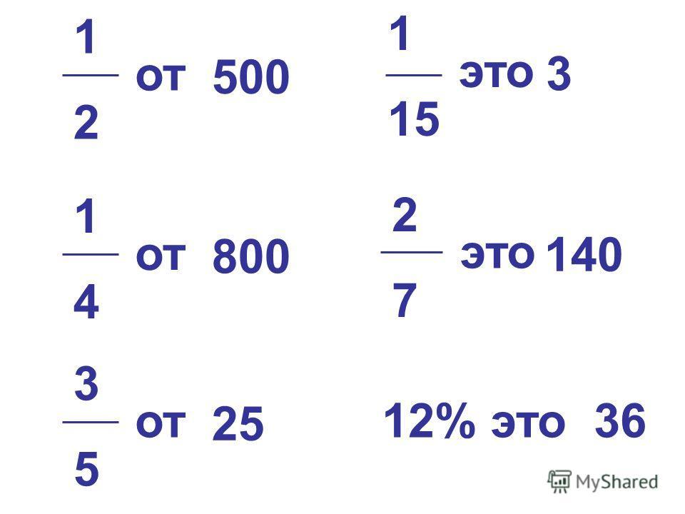 1 15 это 3 1212 от 500 1414 от 800 2727 это 140 3535 от 25 12% это 36