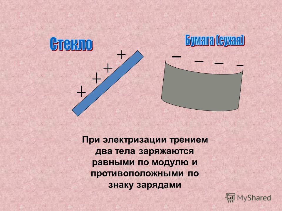 При электризации трением два тела заряжаются равными по модулю и противоположными по знаку зарядами