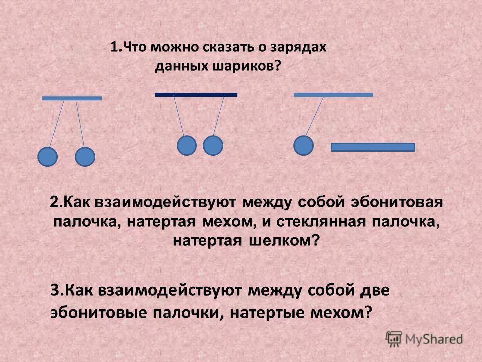 1.Что можно сказать о зарядах данных шариков? 2.Как взаимодействуют между собой эбонитовая палочка, натертая мехом, и стеклянная палочка, натертая шелком? 3.Как взаимодействуют между собой две эбонитовые палочки, натертые мехом?
