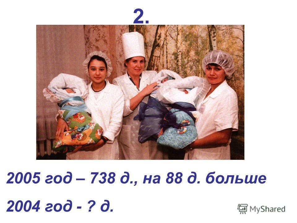 2. 2005 год – 738 д., на 88 д. больше 2004 год - ? д.