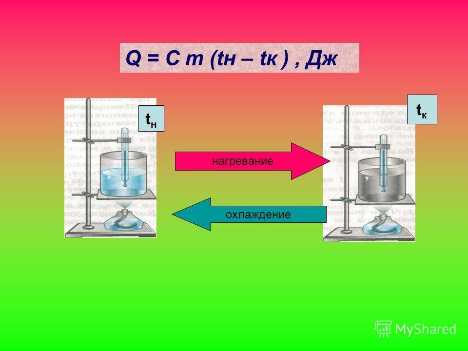 нагревание tнtн tкtк охлаждение Q = C m (tн – tк ), Дж