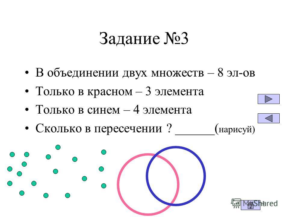 4 Задание 3 В объединении двух множеств – 8 эл-ов Только в красном – 3 элемента Только в синем – 4 элемента Сколько в пересечении ? ______( нарисуй)