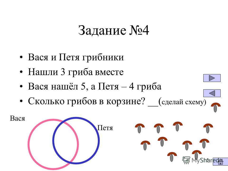 5 Задание 4 Вася и Петя грибники Нашли 3 гриба вместе Вася нашёл 5, а Петя – 4 гриба Сколько грибов в корзине? __( сделай схему) Вася Петя