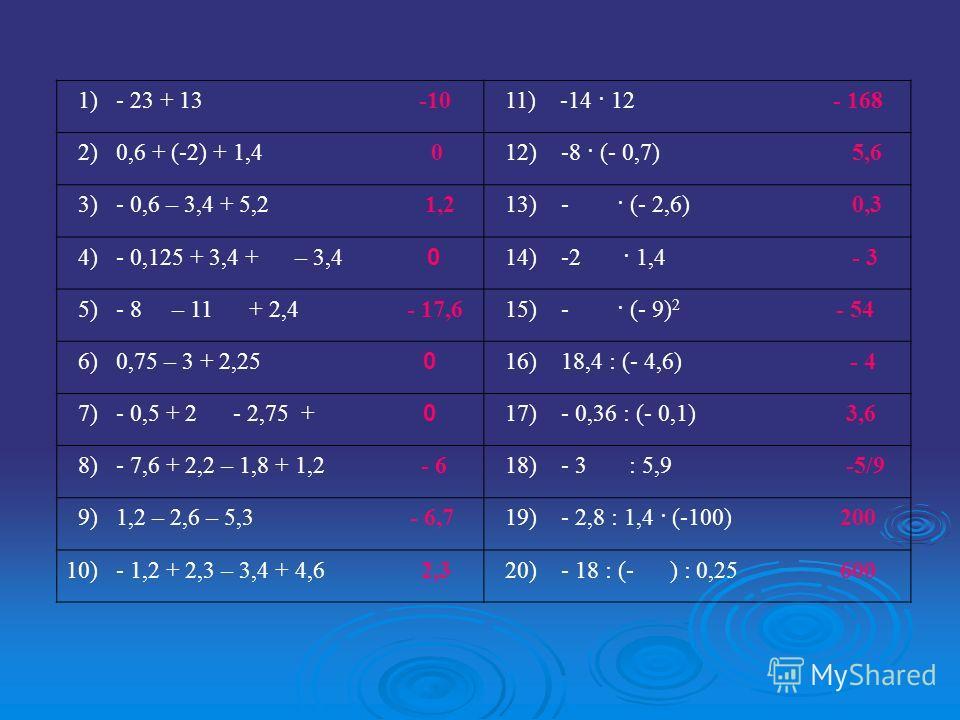 1) - 23 + 13 -10 11) -14 · 12 - 168 2) 0,6 + (-2) + 1,4 0 12) -8 · (- 0,7) 5,6 3) - 0,6 – 3,4 + 5,2 1,2 13) - · (- 2,6) 0,3 4) - 0,125 + 3,4 + – 3,4 0 14) -2 · 1,4 - 3 5) - 8 – 11 + 2,4 - 17,6 15) - · (- 9) 2 - 54 6) 0,75 – 3 + 2,25 0 16) 18,4 : (- 4