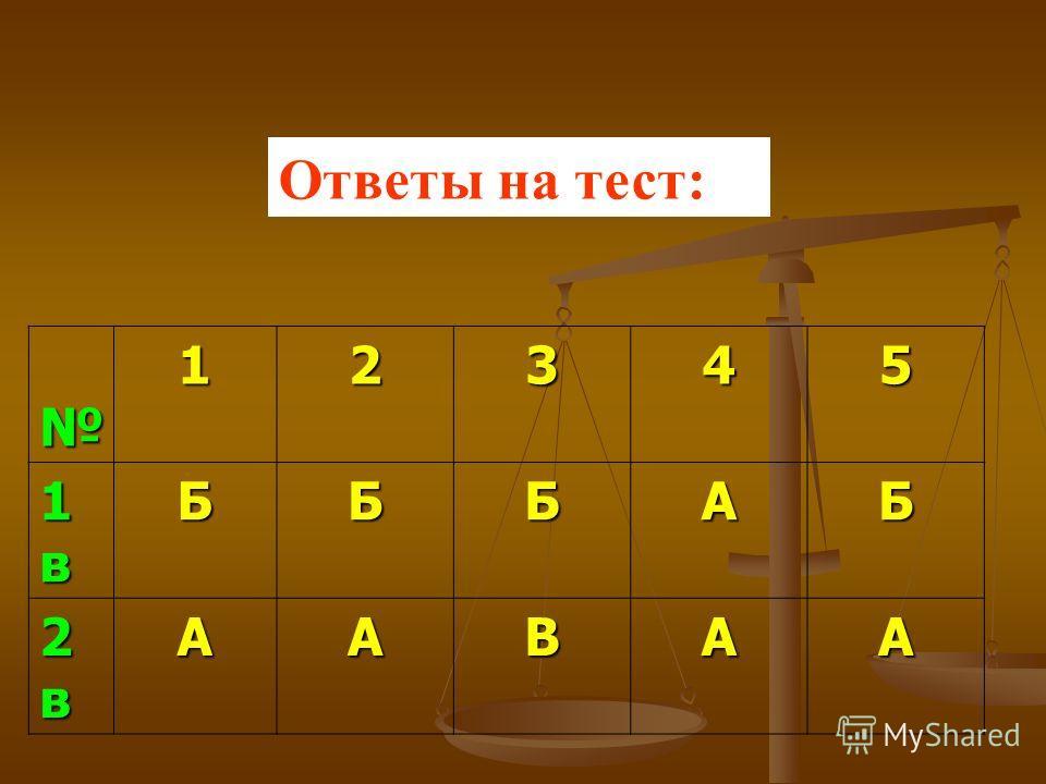 Ответы на тест: 12345 1в1в1в1вБББАБ 2в2в2в2вААВАА