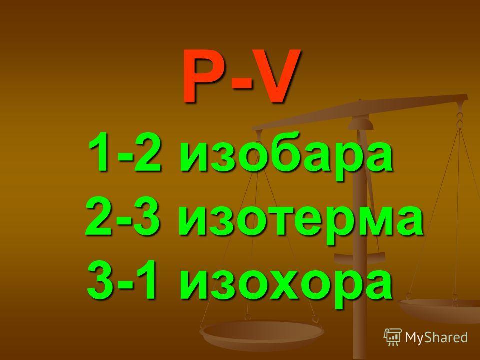P-V 1-2 изобара 2-3 изотерма 3-1 изохора