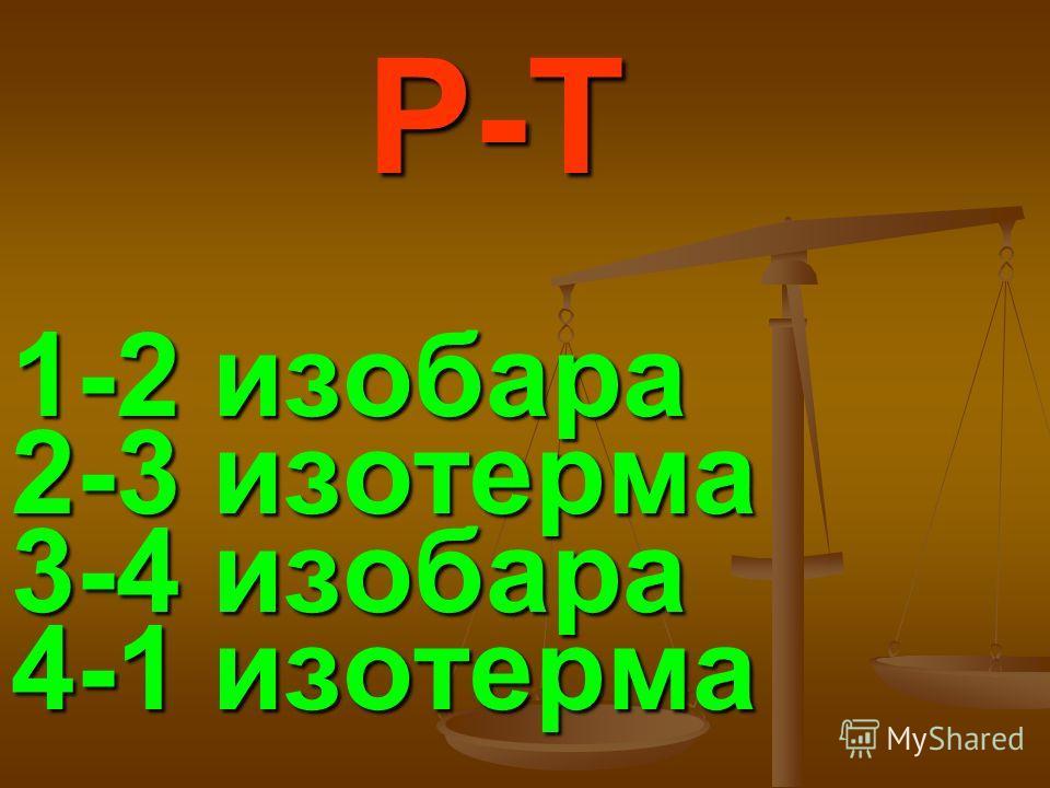 P-Т 1-2 изобара 2-3 изотерма 3-4 изобара 4-1 изотерма P-Т 1-2 изобара 2-3 изотерма 3-4 изобара 4-1 изотерма