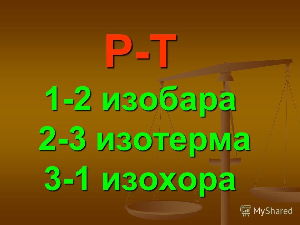 P-T 1-2 изобара 2-3 изотерма 3-1 изохора