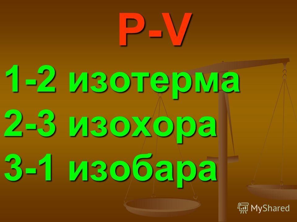 P-V 1-2 изотерма 2-3 изохора 3-1 изобара P-V 1-2 изотерма 2-3 изохора 3-1 изобара