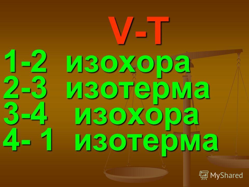 V-Т 1-2 изохора 2-3 изотерма 3-4 изохора 4- 1 изотерма V-Т 1-2 изохора 2-3 изотерма 3-4 изохора 4- 1 изотерма