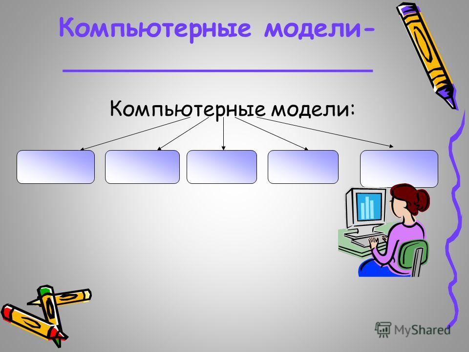 Компьютерные модели- ___________________ Компьютерные модели: