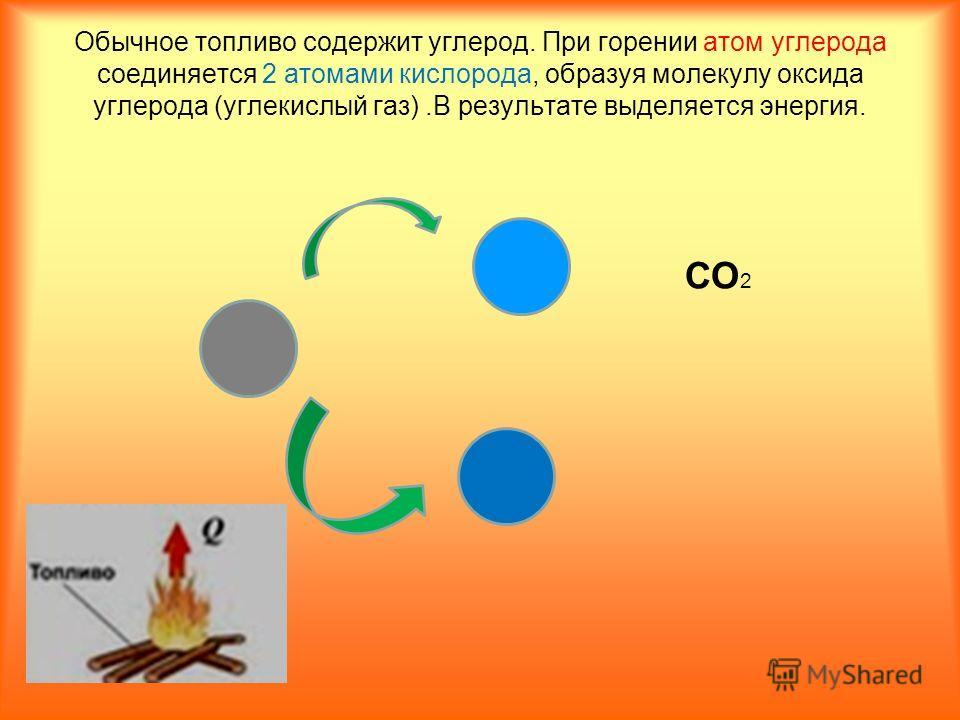 Обычное топливо содержит углерод. При горении атом углерода соединяется 2 атомами кислорода, образуя молекулу оксида углерода (углекислый газ).В результате выделяется энергия. СО 2
