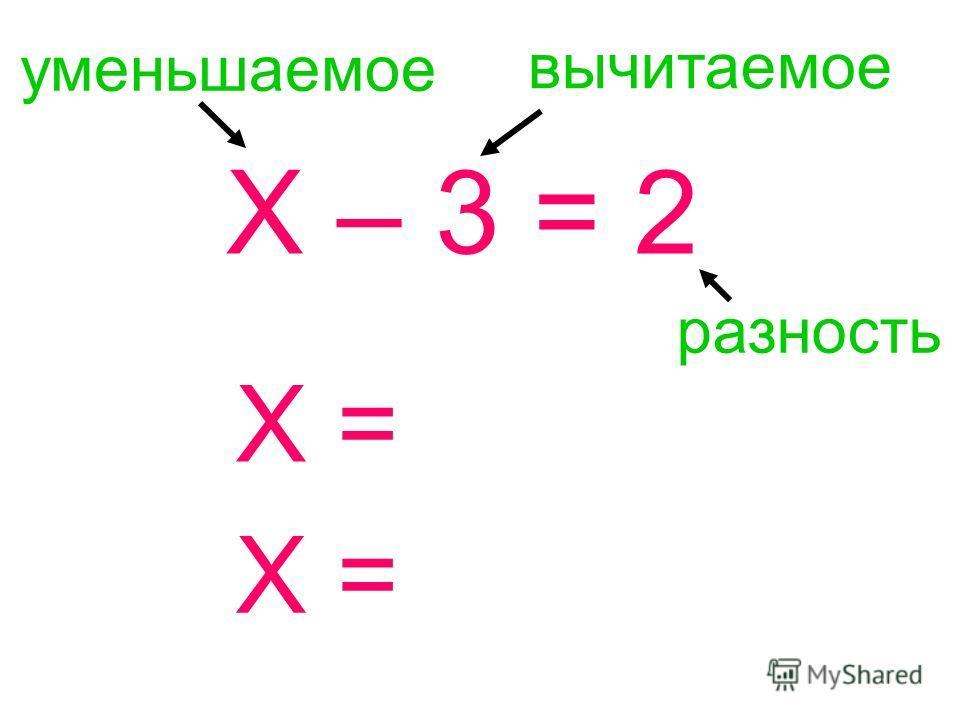 Х – 3 = 2 Х = уменьшаемое вычитаемое разность