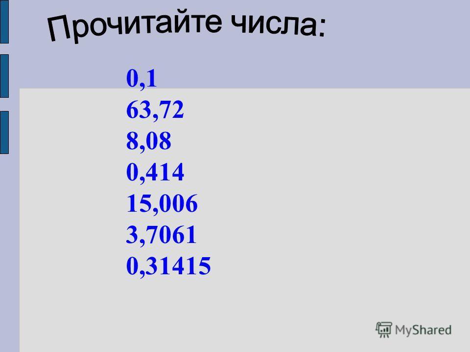 0,1 63,72 8,08 0,414 15,006 3,7061 0,31415