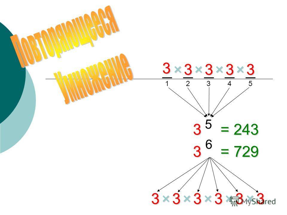 Повторяющееся сложение 2 ×6=12 2+2+2+2+2+2