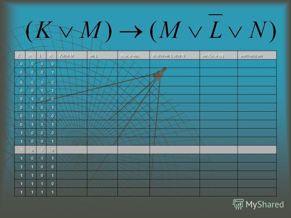 КMLN Kили М не L М или неL М или не L или N не(Kили М) импликация0000 0001 0010 0011 0100 0101 0110 0111 1000 1001 1010 1011 1100 1101 1110 1111