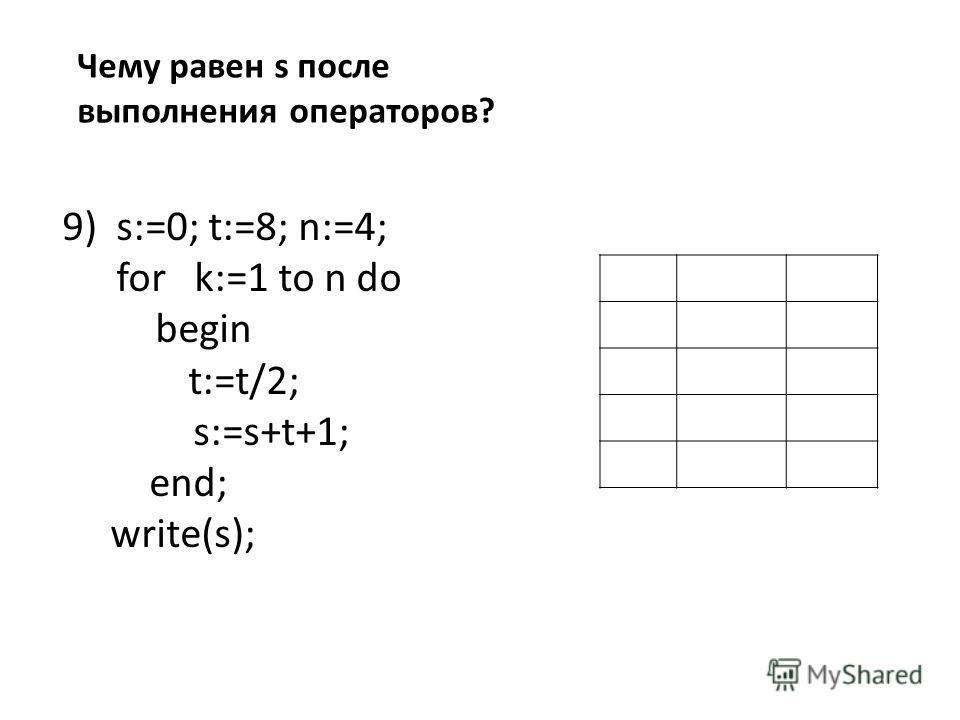 9)s:=0; t:=8; n:=4; for k:=1 to n do begin t:=t/2; s:=s+t+1; end; write(s); Чему равен s после выполнения операторов?