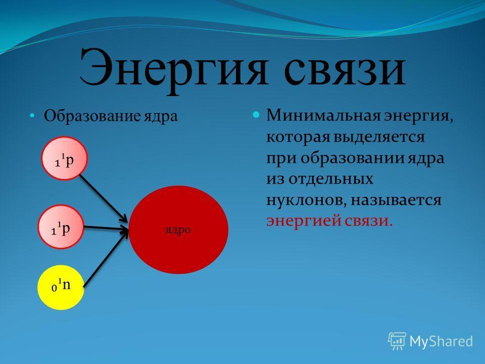 Энергия связи Минимальная энергия, которая выделяется при образовании ядра из отдельных нуклонов, называется энергией связи. Образование ядра ¹p ¹n ядро