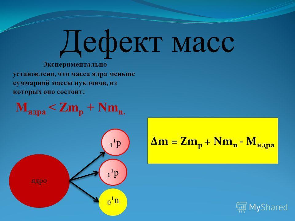 Дефект масс Экспериментально установлено, что масса ядра меньше суммарной массы нуклонов, из которых оно состоит: М ядра < Zm p + Nm n. Δm = Zm p + Nm n - M ядра ядро ¹p ¹n