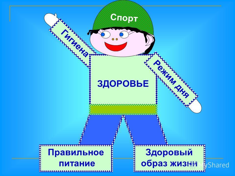 2 вариант. 1) 5 + 7 = 12 (д)- зимние каникулы 2) 12 – 4 = 8 (д) – весенние каникулы Ответ: 8 дней.