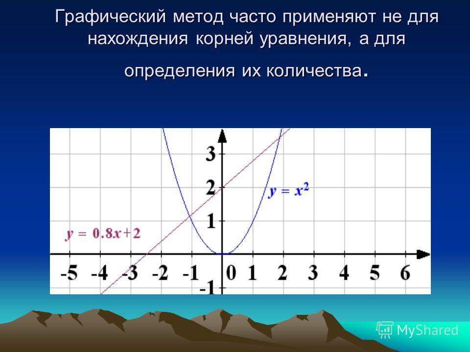Графический метод часто применяют не для нахождения корней уравнения, а для определения их количества.