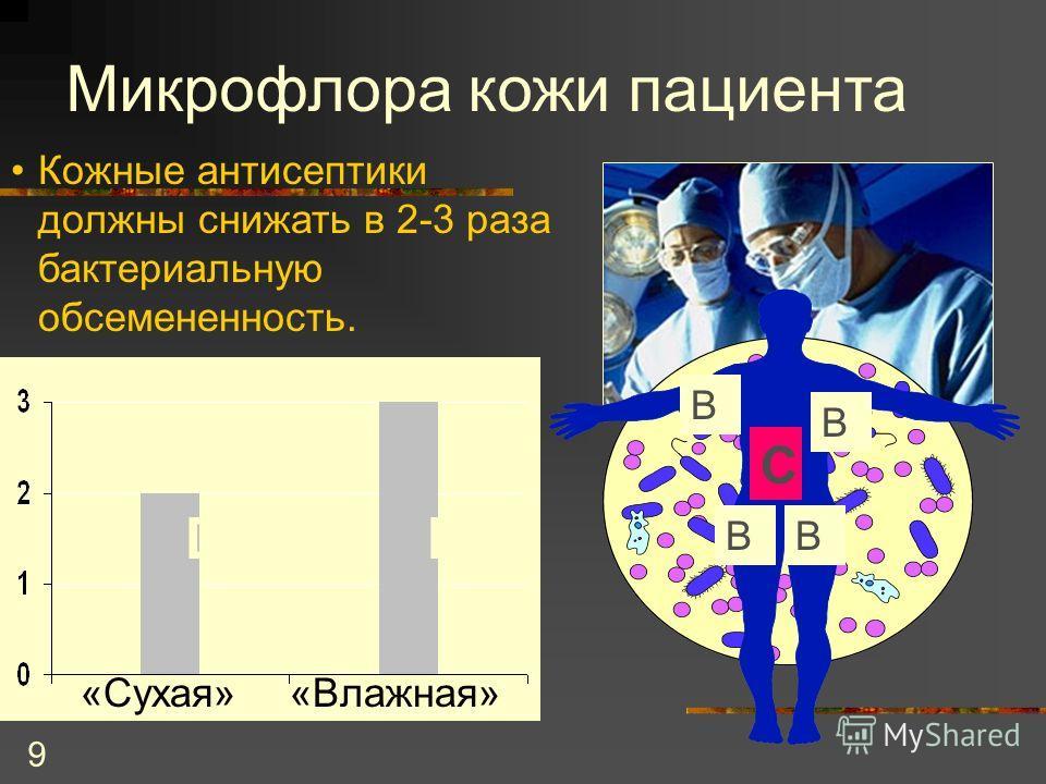 9 Микрофлора кожи пациента Кожные антисептики должны снижать в 2-3 раза бактериальную обсемененность. «Сухая»«Влажная» В ВВ В D M С