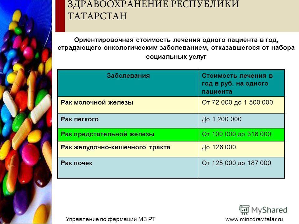 Ориентировочная стоимость лечения одного пациента в год, страдающего онкологическим заболеванием, отказавшегося от набора социальных услуг ЗДРАВООХРАНЕНИЕ РЕСПУБЛИКИ ТАТАРСТАН Управление по фармации МЗ РТ www.minzdrav.tatar.ru ЗаболеванияСтоимость ле