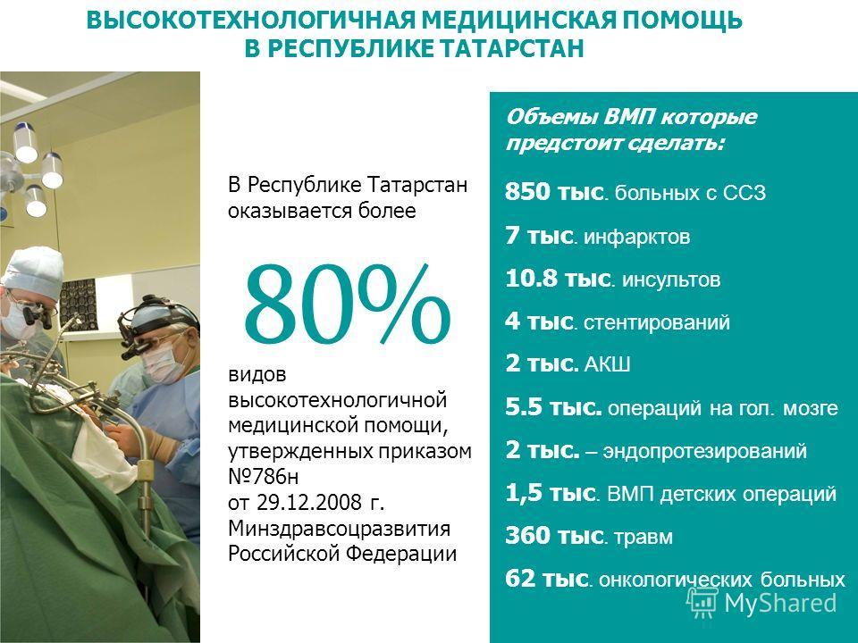 В Республике Татарстан оказывается более 80% видов высокотехнологичной медицинской помощи, утвержденных приказом 786н от 29.12.2008 г. Минздравсоцразвития Российской Федерации ВЫСОКОТЕХНОЛОГИЧНАЯ МЕДИЦИНСКАЯ ПОМОЩЬ В РЕСПУБЛИКЕ ТАТАРСТАН 850 тыс. бол