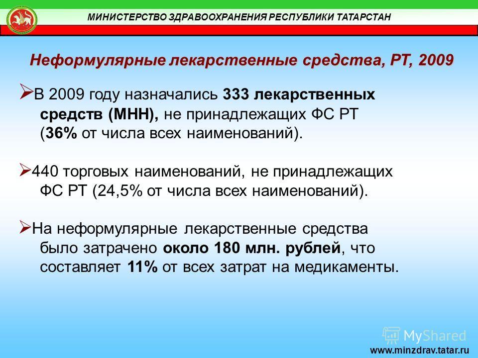 МИНИСТЕРСТВО ЗДРАВООХРАНЕНИЯ РЕСПУБЛИКИ ТАТАРСТАН www.minzdrav.tatar.ru Неформулярные лекарственные средства, РТ, 2009 В 2009 году назначались 333 лекарственных средств (МНН), не принадлежащих ФС РТ (36% от числа всех наименований). 440 торговых наим