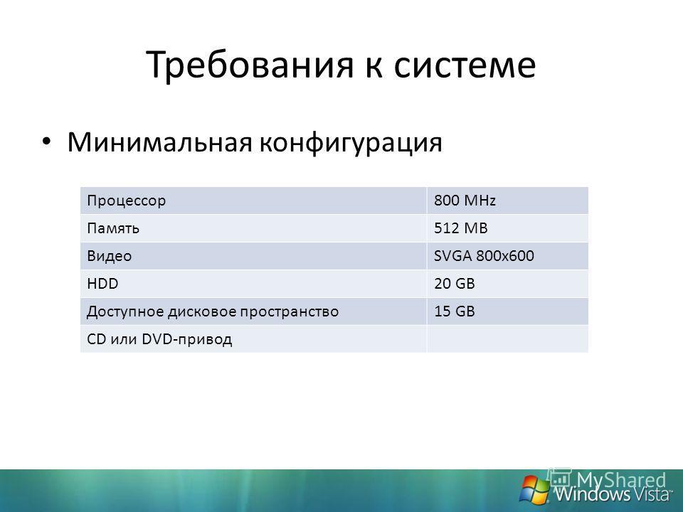 Требования к системе Минимальная конфигурация Процессор800 MHz Память512 MB ВидеоSVGA 800x600 HDD20 GB Доступное дисковое пространство15 GB CD или DVD-привод