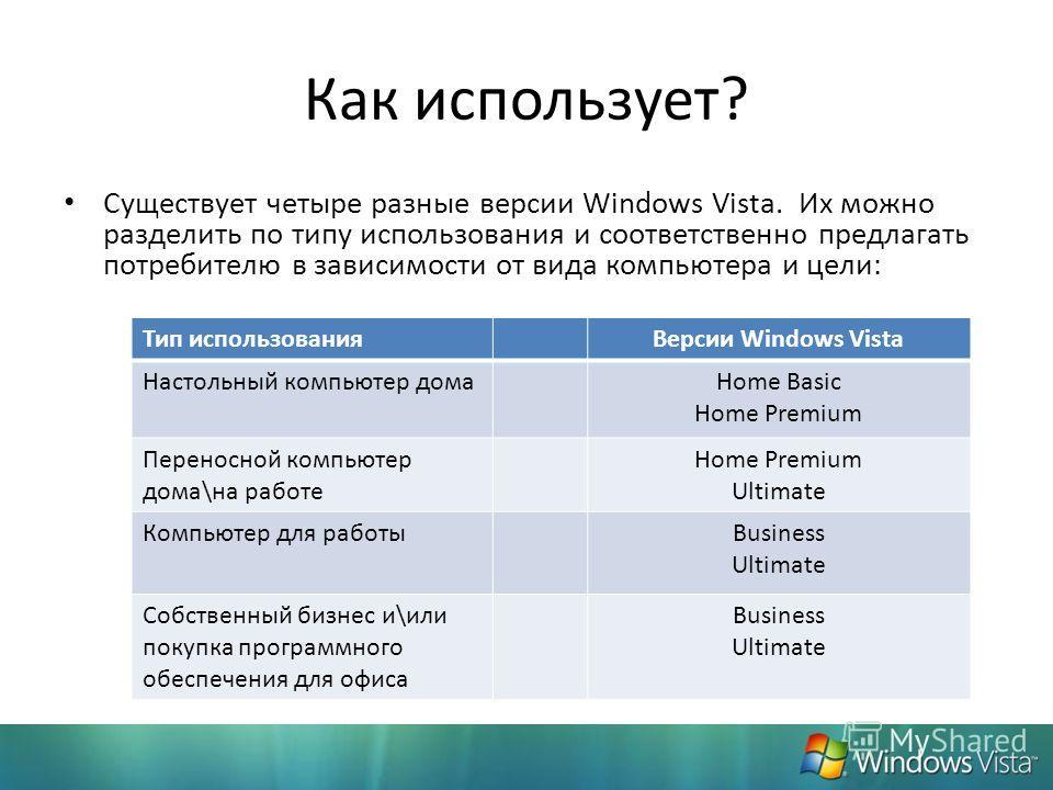 Как использует? Тип использованияВерсии Windows Vista Настольный компьютер домаHome Basic Home Premium Переносной компьютер дома\на работе Home Premium Ultimate Компьютер для работыBusiness Ultimate Собственный бизнес и\или покупка программного обесп