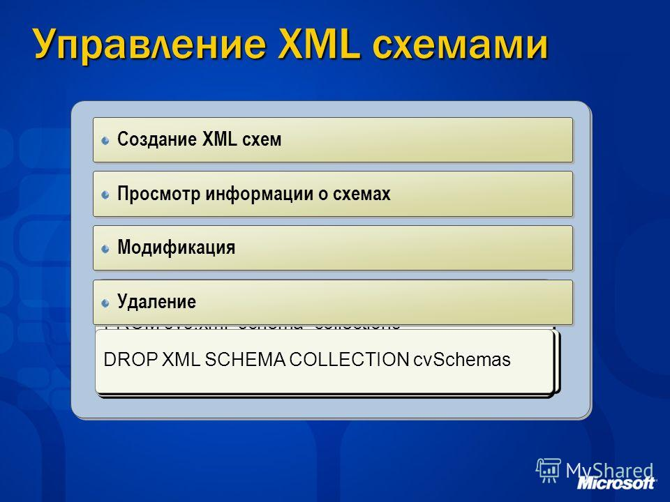 Управление XML схемами CREATE XML SCHEMA COLLECTION cvSchemas AS N' N'