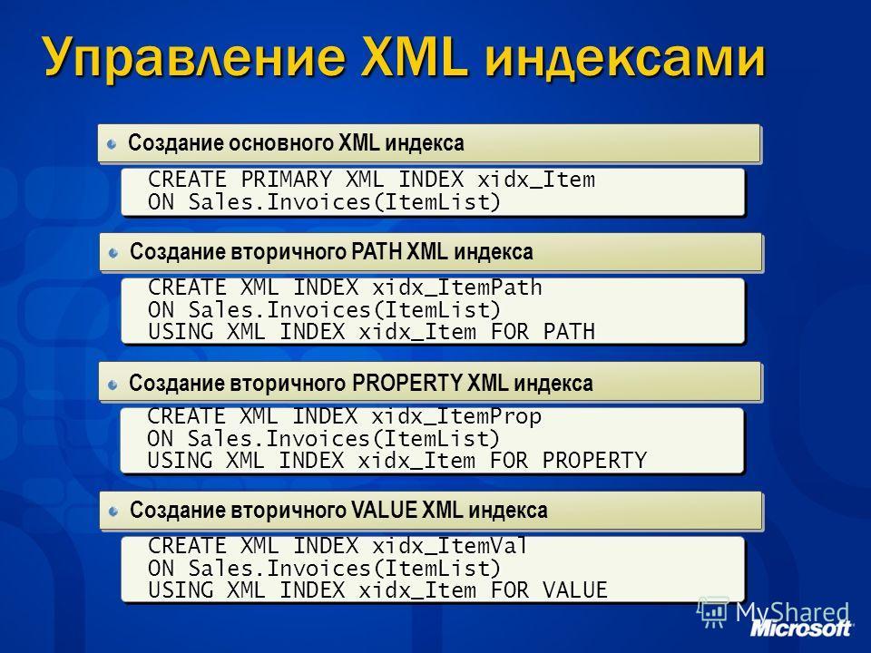 Управление XML индексами Создание основного XML индекса CREATE PRIMARY XML INDEX xidx_Item ON Sales.Invoices(ItemList) CREATE PRIMARY XML INDEX xidx_Item ON Sales.Invoices(ItemList) CREATE XML INDEX xidx_ItemPath ON Sales.Invoices(ItemList) USING XML