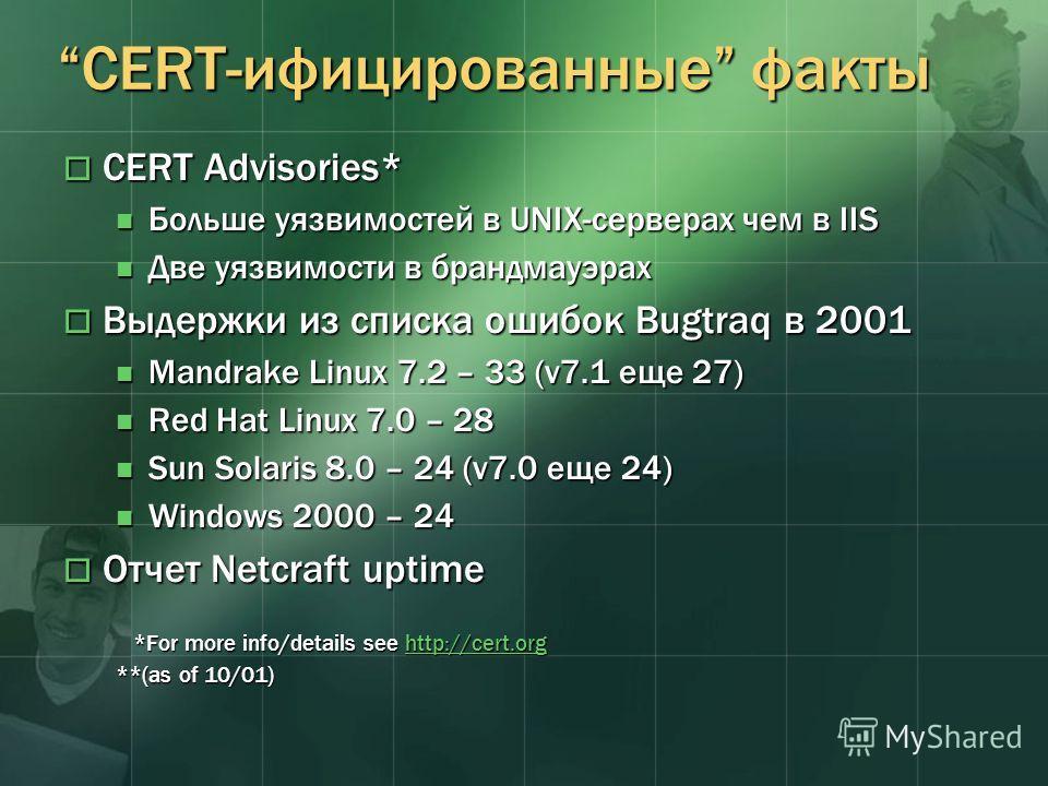 CERT Advisories* CERT Advisories* Больше уязвимостей в UNIX-серверах чем в IIS Больше уязвимостей в UNIX-серверах чем в IIS Две уязвимости в брандмауэрах Две уязвимости в брандмауэрах Выдержки из списка ошибок Bugtraq в 2001 Выдержки из списка ошибок