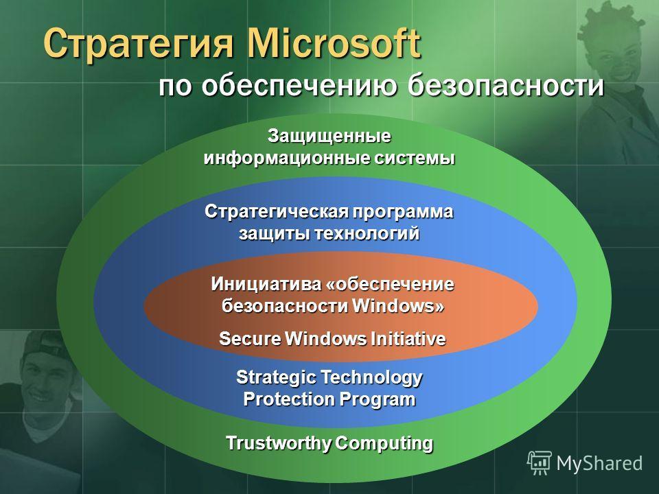 Защищенные информационные системы Trustworthy Computing Стратегическая программа защиты технологий Strategic Technology Protection Program Инициатива «обеспечение безопасности Windows» Secure Windows Initiative Стратегия Microsoft по обеспечению безо