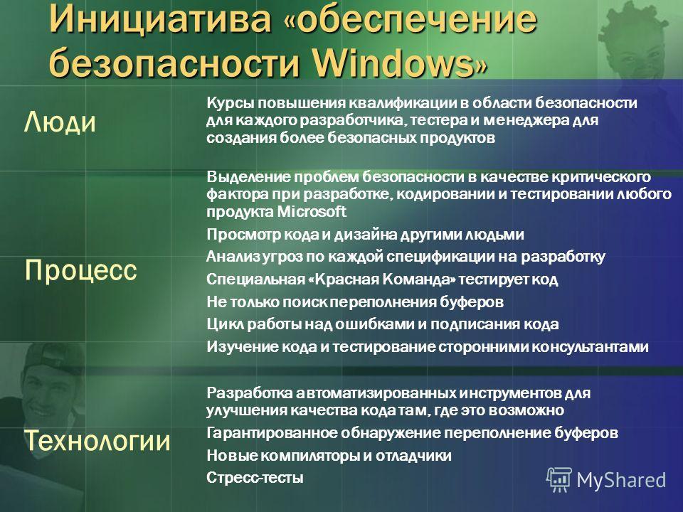 Инициатива «обеспечение безопасности Windows» Люди Курсы повышения квалификации в области безопасности для каждого разработчика, тестера и менеджера для создания более безопасных продуктов Процесс Выделение проблем безопасности в качестве критическог