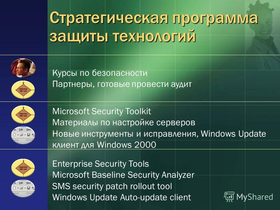 Enterprise Security Tools Microsoft Baseline Security Analyzer SMS security patch rollout tool Windows Update Auto-update client Microsoft Security Toolkit Материалы по настройке серверов Новые инструменты и исправления, Windows Update клиент для Win