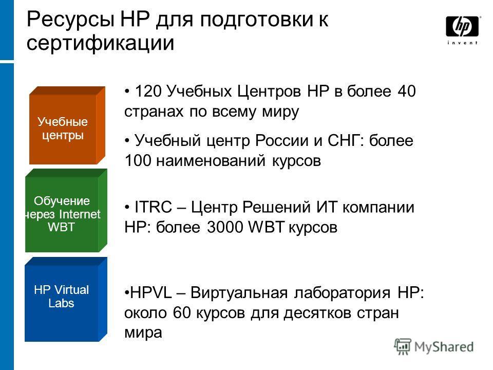 Ресурсы HP для подготовки к сертификации Учебные центры 120 Учебных Центров HP в более 40 странах по всему миру Учебный центр России и СНГ: более 100 наименований курсов Обучение через Internet WBT ITRC – Центр Решений ИТ компании HP: более 3000 WBT