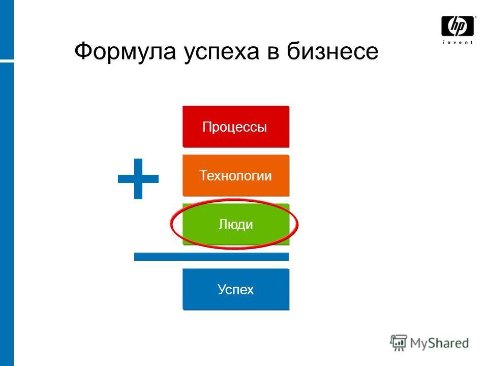 Формула успеха в бизнесе Люди Технологии Успех Процессы