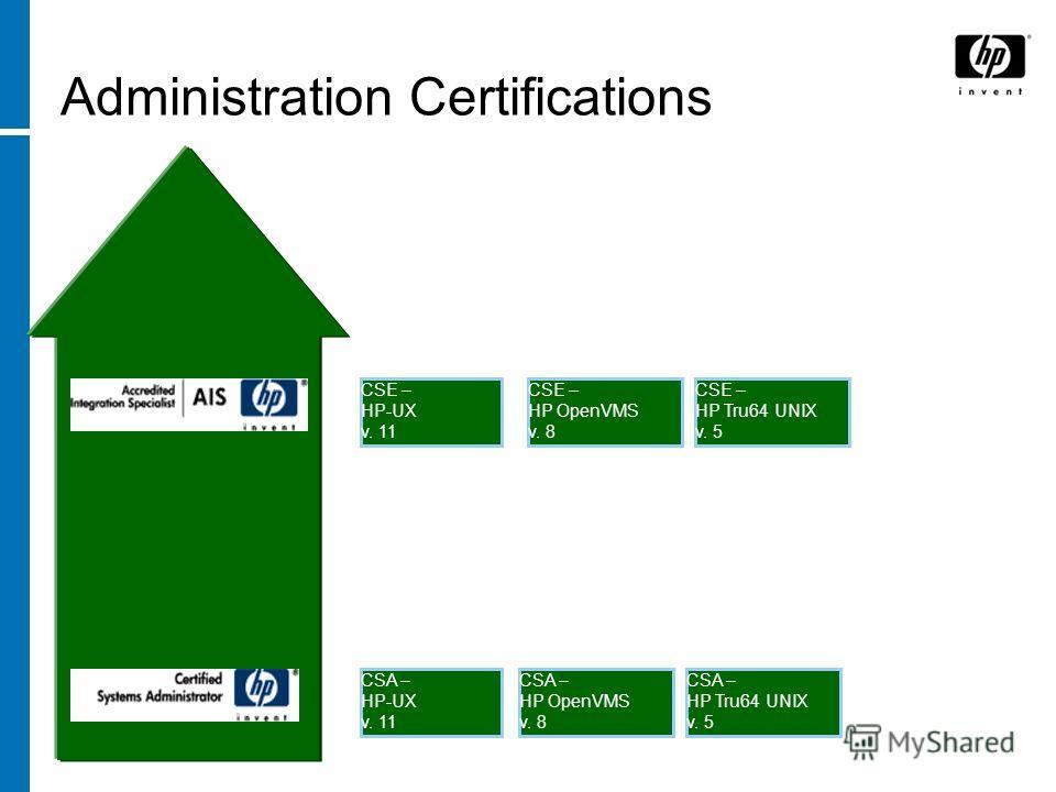 Administration Certifications CSA – HP-UX v. 11 CSA – HP OpenVMS v. 8 CSA – HP Tru64 UNIX v. 5 CSE – HP-UX v. 11 CSE – HP OpenVMS v. 8 CSE – HP Tru64 UNIX v. 5