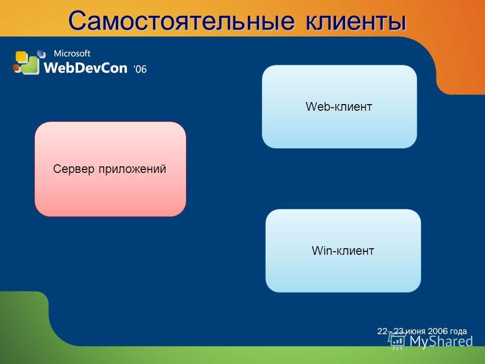 Самостоятельные клиенты Сервер приложений Web-клиент Win-клиент