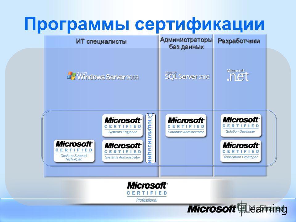 ИТ специалисты Разработчики Администраторы баз данных Программы сертификации Специализации