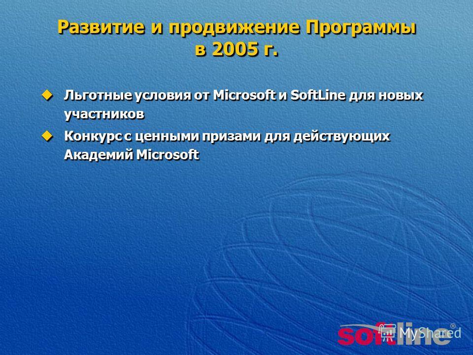 Развитие и продвижение Программы в 2005 г. Льготные условия от Microsoft и SoftLine для новых участников Льготные условия от Microsoft и SoftLine для новых участников Конкурс с ценными призами для действующих Академий Microsoft Конкурс с ценными приз