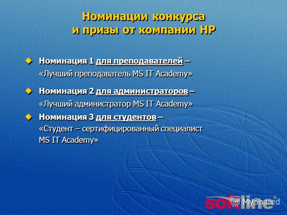 Номинации конкурса и призы от компании HP Номинация 1 для преподавателей – «Лучший преподаватель MS IT Academy» Номинация 1 для преподавателей – «Лучший преподаватель MS IT Academy» Номинация 2 для администраторов – «Лучший администратор MS IT Academ