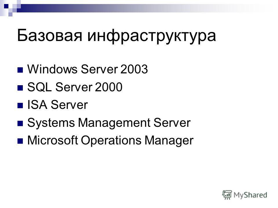 Базовая инфраструктура Windows Server 2003 SQL Server 2000 ISA Server Systems Management Server Microsoft Operations Manager