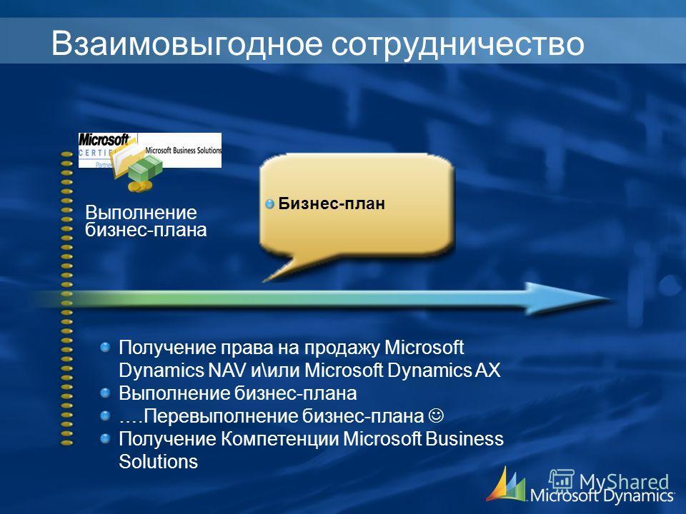 Взаимовыгодное сотрудничество Выполнение бизнес-плана Получение права на продажу Microsoft Dynamics NAV и\или Microsoft Dynamics AX Выполнение бизнес-плана ….Перевыполнение бизнес-плана Получение Компетенции Microsoft Business Solutions Бизнес-план