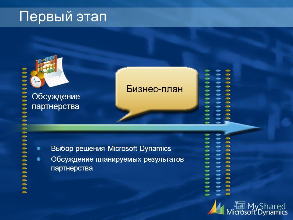 Первый этап Обсуждение партнерства Выбор решения Microsoft Dynamics Обсуждение планируемых результатов партнерства Бизнес-план