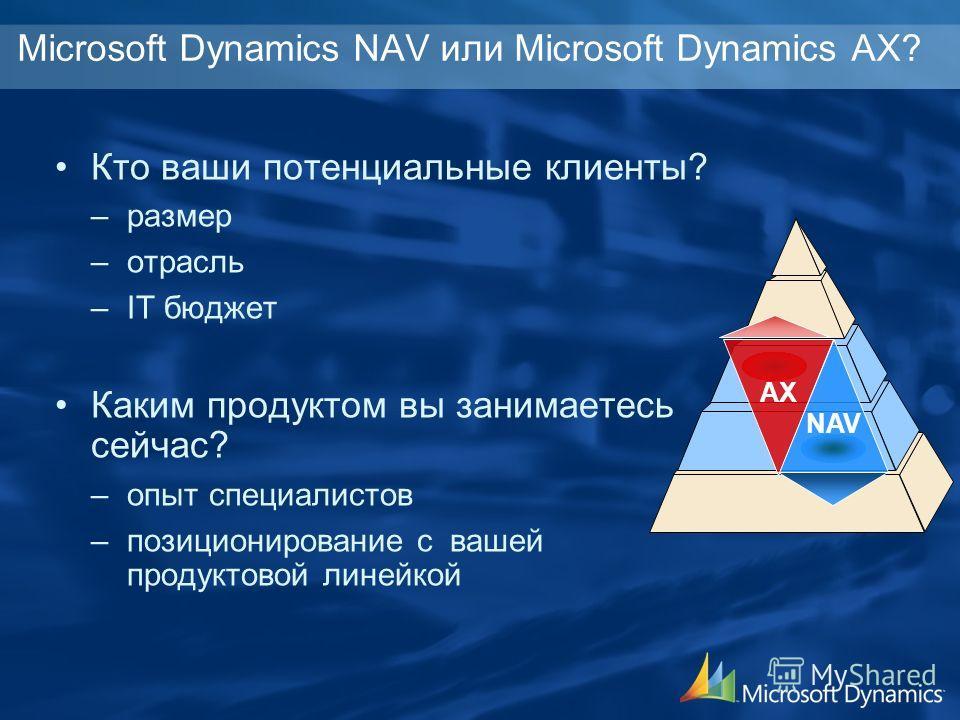 Microsoft Dynamics NAV или Microsoft Dynamics AX? Кто ваши потенциальные клиенты? –размер –отрасль –IT бюджет Каким продуктом вы занимаетесь сейчас? –опыт специалистов –позиционирование с вашей продуктовой линейкой AXAX NAV