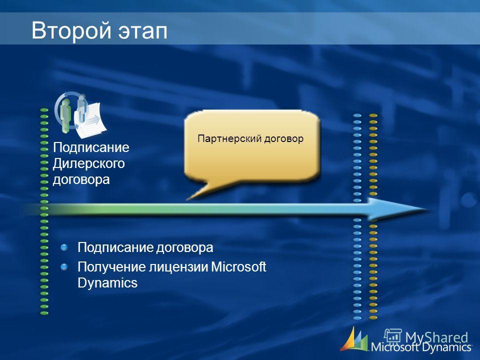 Второй этап Подписание договора Получение лицензии Microsoft Dynamics Партнерский договор Подписание Дилерского договора