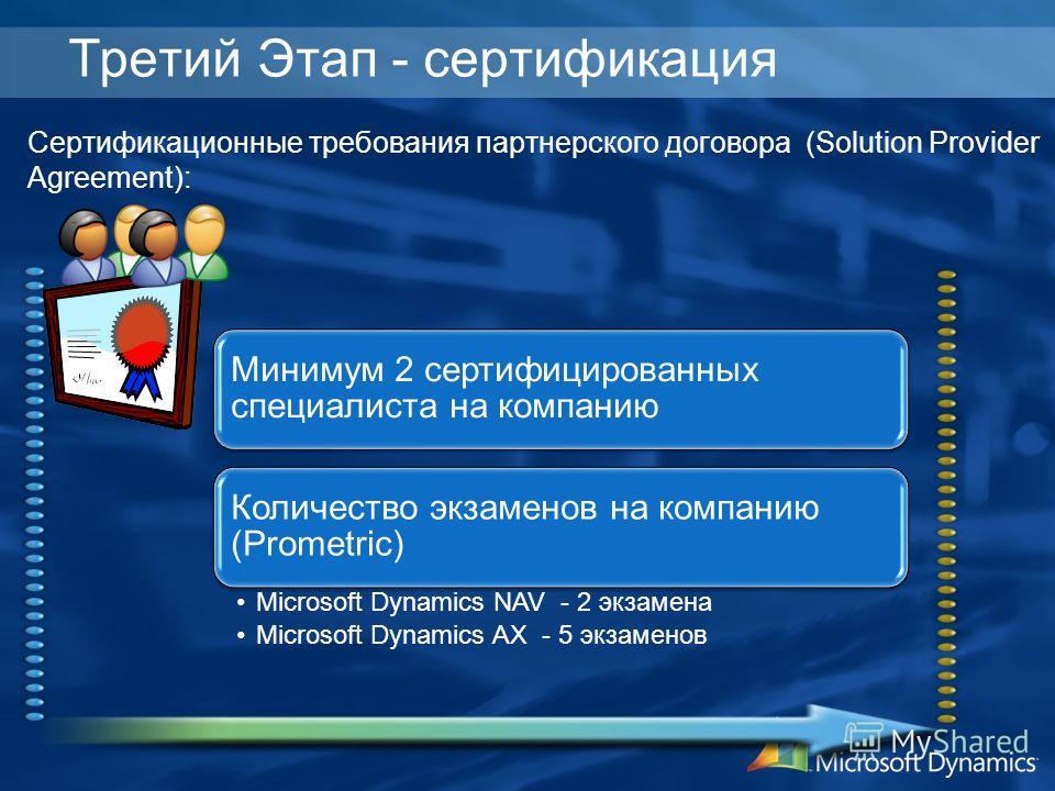 Сертификационные требования партнерского договора (Solution Provider Agreement): Третий Этап - сертификация Минимум 2 сертифицированных специалиста на компанию Количество экзаменов на компанию (Prometric) Microsoft Dynamics NAV - 2 экзамена Microsoft